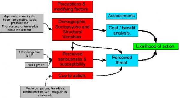 gallery/attachments-Image-4_decision_making_chart